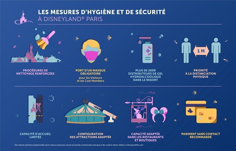 Medidas sanitarias coronavirus parques Disneyland Paris
